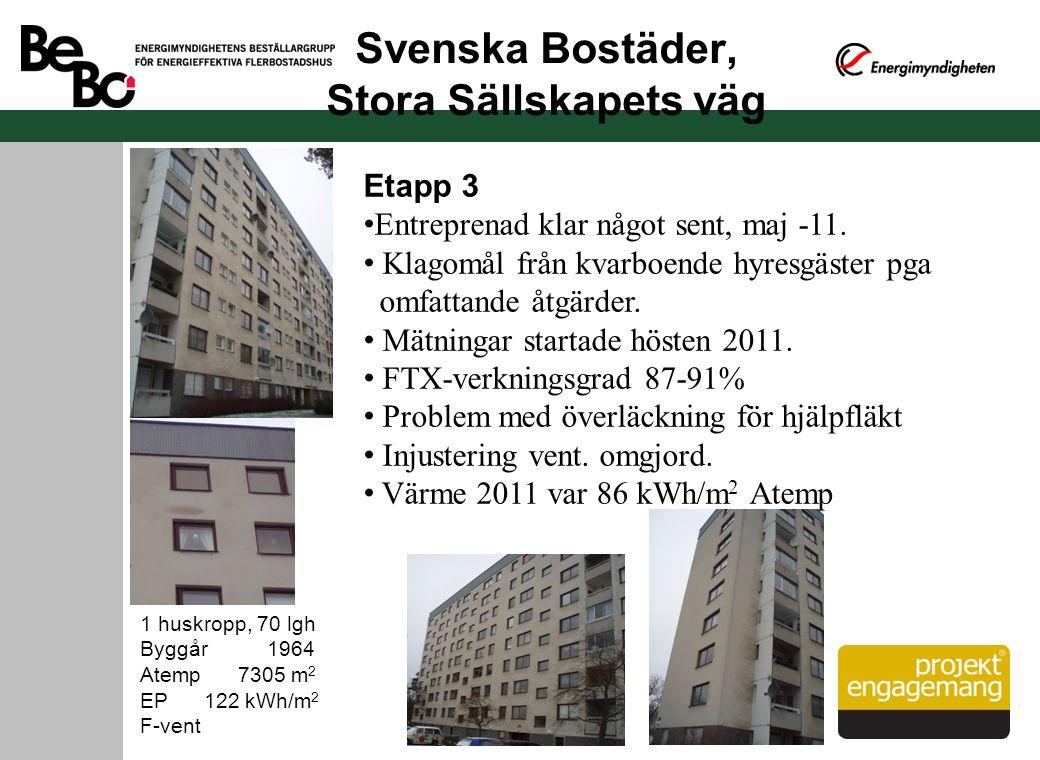 Svenska Bostäder, Stora Sällskapets väg