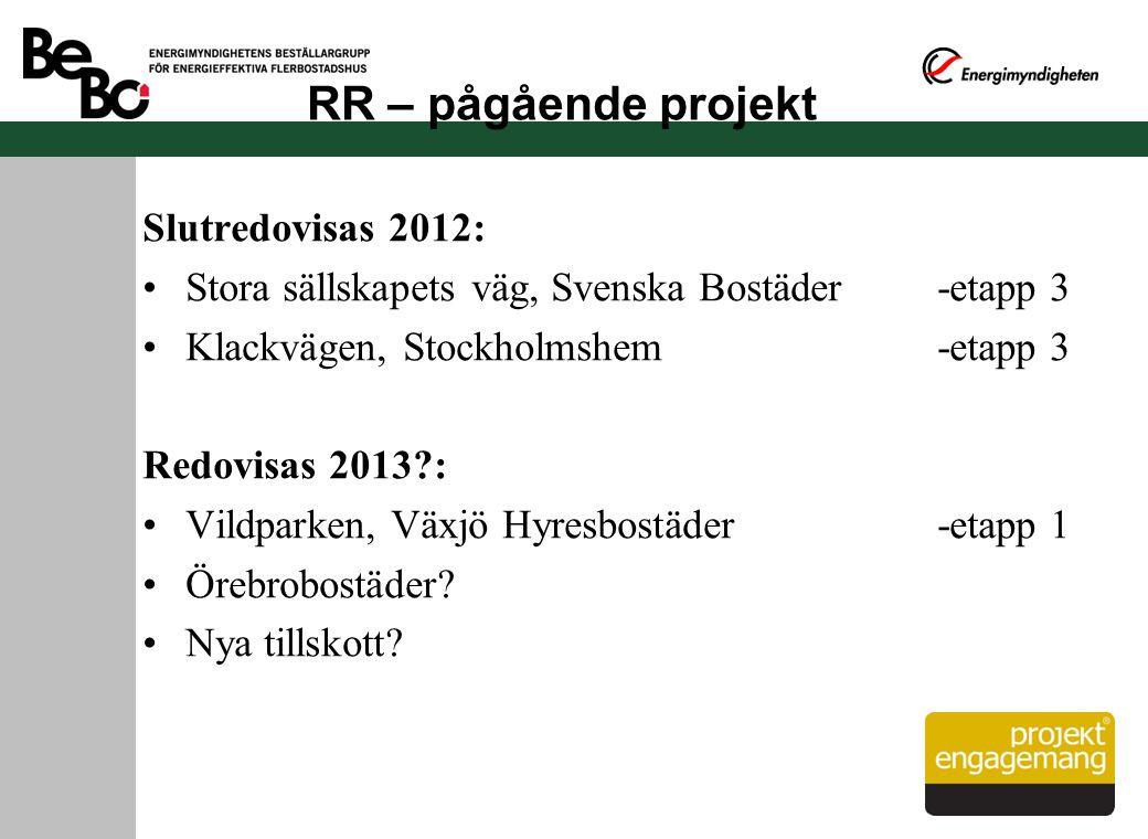 RR – pågående projekt Slutredovisas 2012: