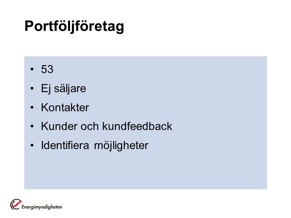 Portföljföretag 53 Ej säljare Kontakter Kunder och kundfeedback