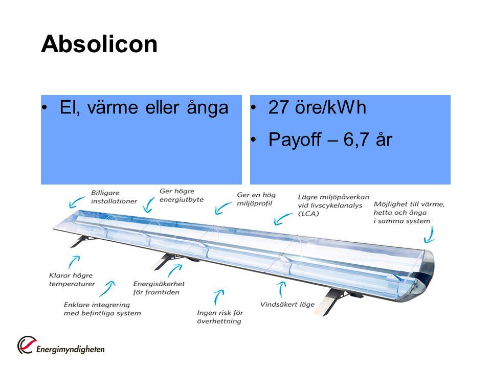 Absolicon El, värme eller ånga 27 öre/kWh Payoff – 6,7 år