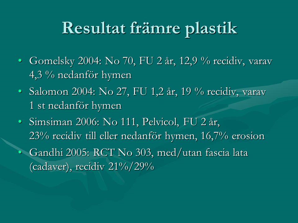 Resultat främre plastik