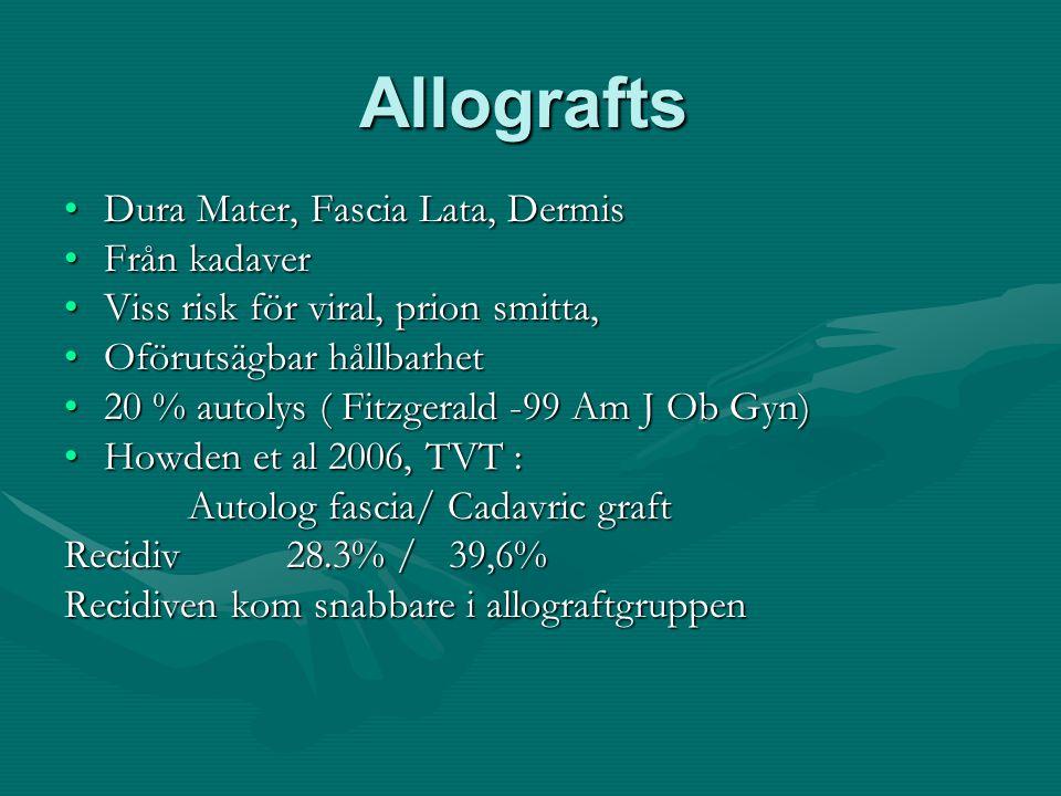 Allografts Dura Mater, Fascia Lata, Dermis Från kadaver