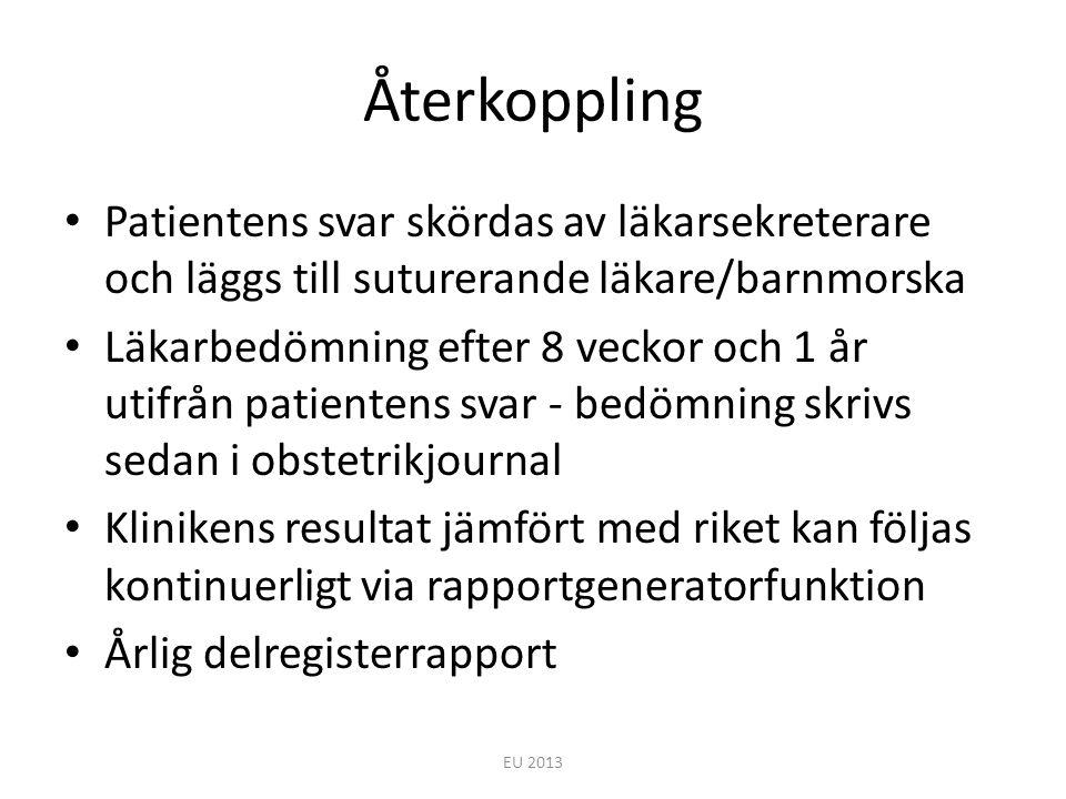 Återkoppling Patientens svar skördas av läkarsekreterare och läggs till suturerande läkare/barnmorska.