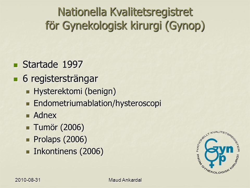 Nationella Kvalitetsregistret för Gynekologisk kirurgi (Gynop)