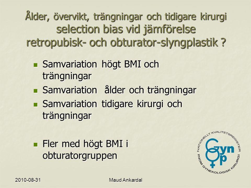 Samvariation högt BMI och trängningar