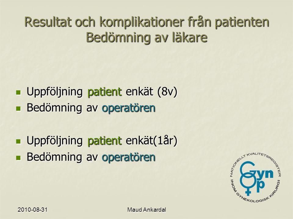 Resultat och komplikationer från patienten Bedömning av läkare