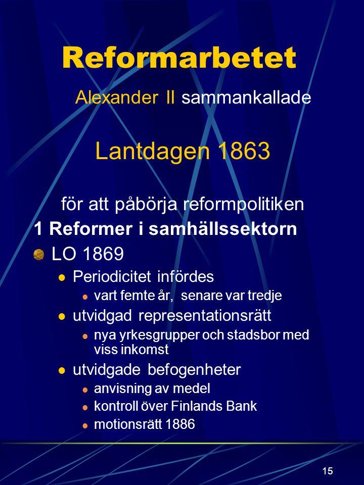Reformarbetet Lantdagen 1863 Alexander II sammankallade