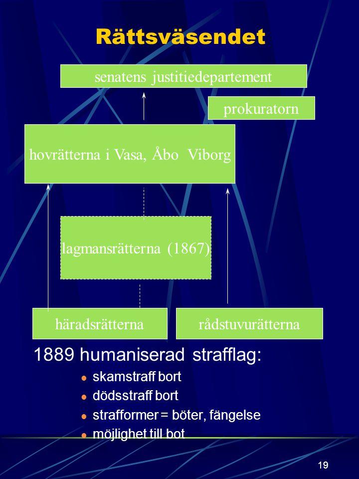 Rättsväsendet 1889 humaniserad strafflag: senatens justitiedepartement