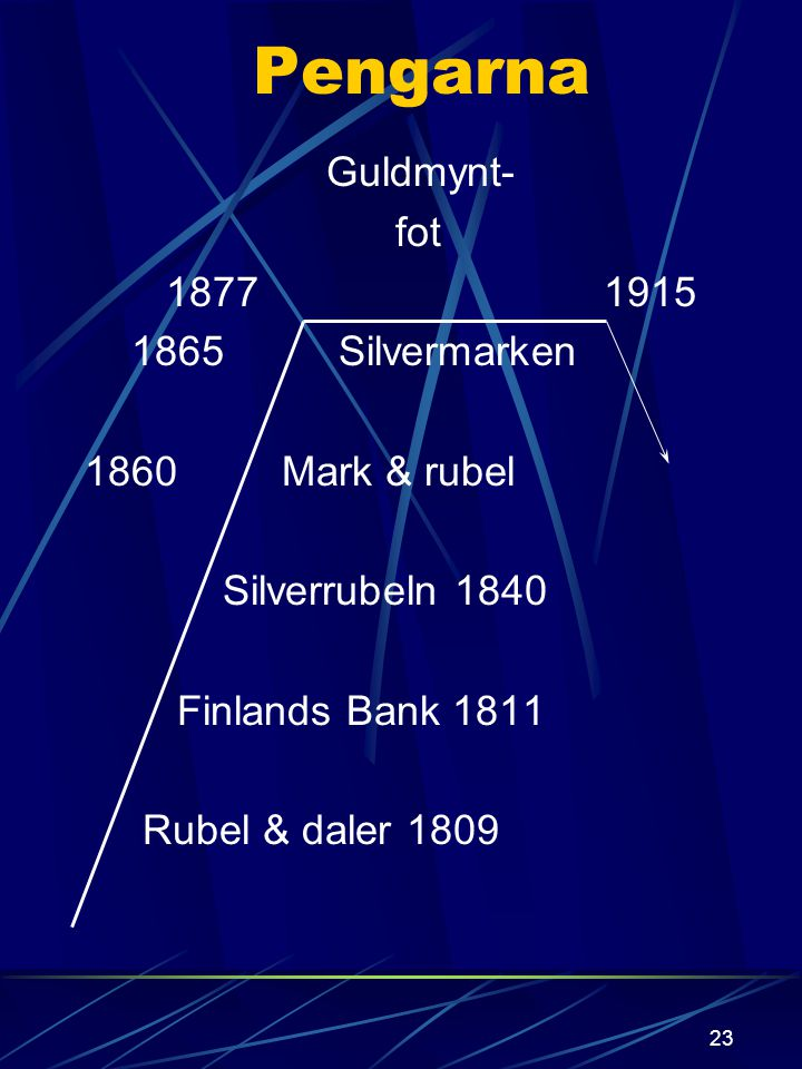 Pengarna Guldmynt- fot 1877 1915 1865 Silvermarken 1860 Mark & rubel