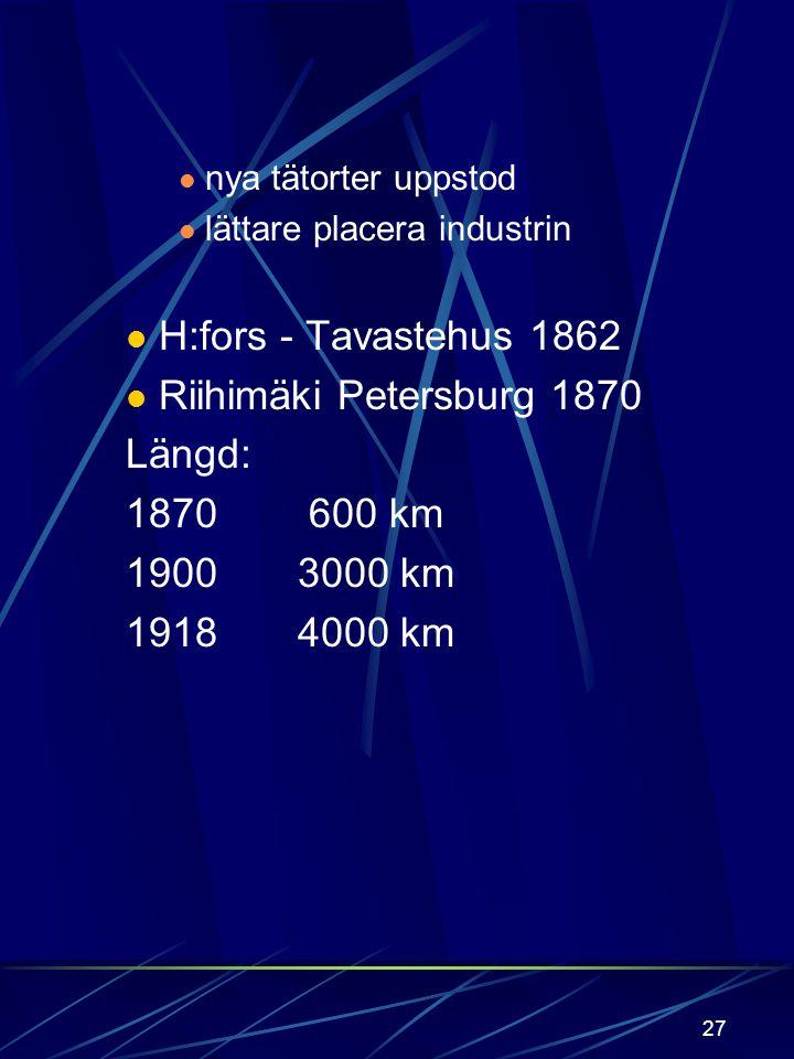 H:fors - Tavastehus 1862 Riihimäki Petersburg 1870 Längd: 1870 600 km