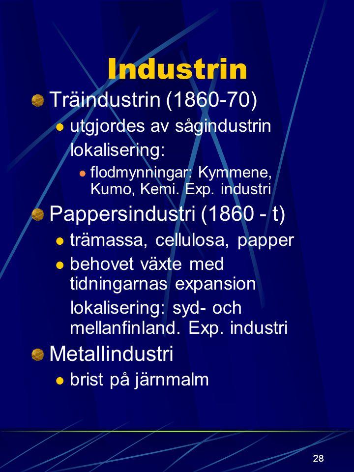 Industrin Träindustrin (1860-70) Pappersindustri (1860 - t)