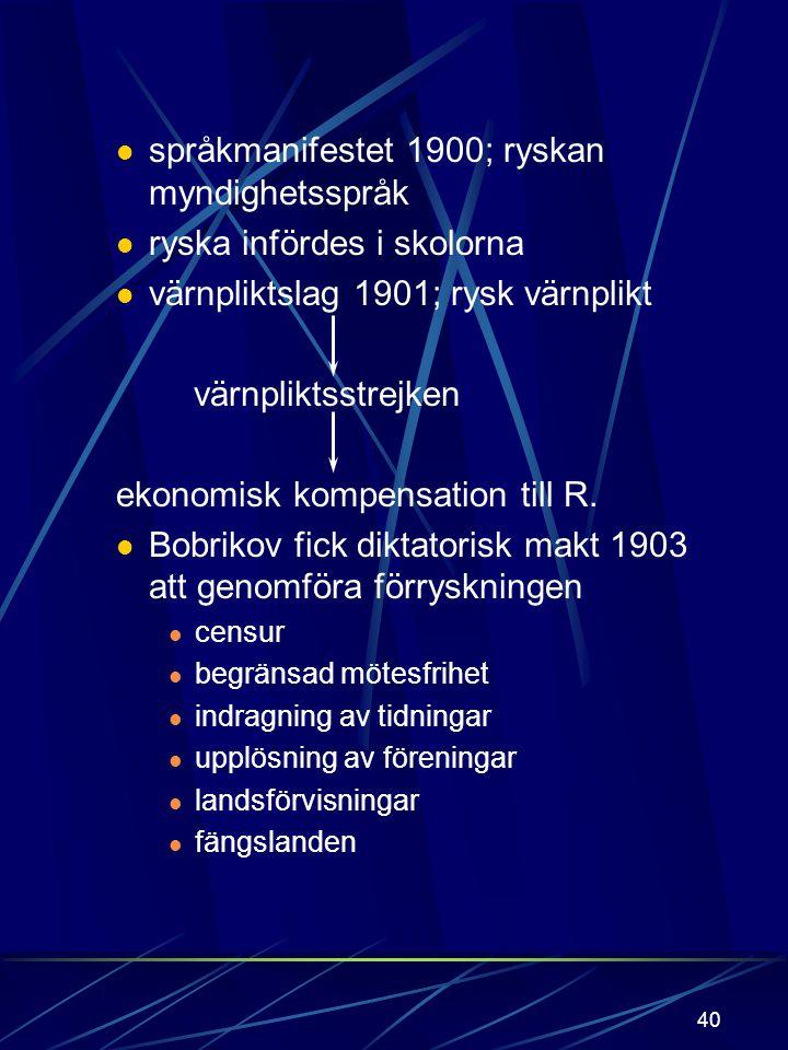 språkmanifestet 1900; ryskan myndighetsspråk ryska infördes i skolorna