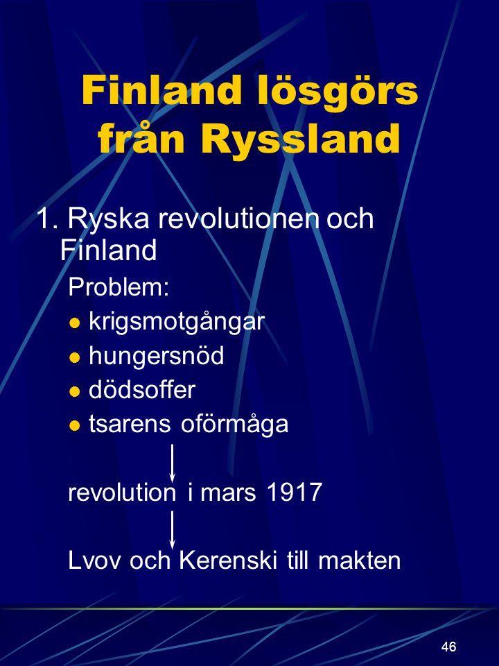 Finland lösgörs från Ryssland