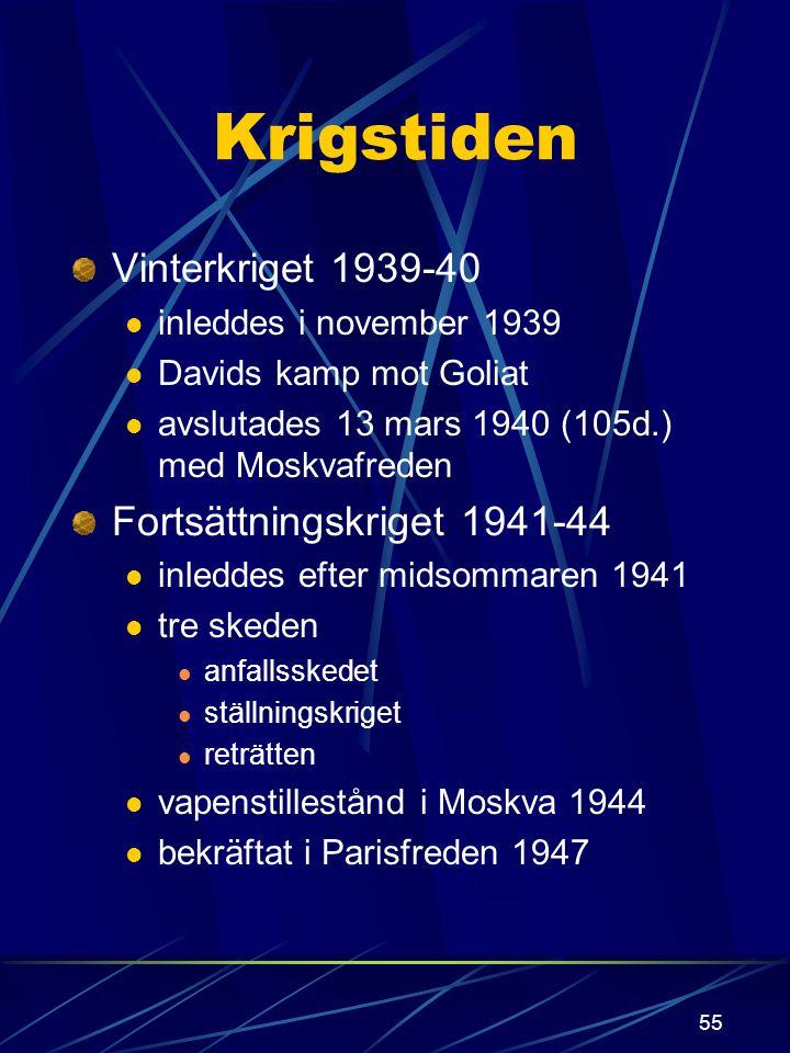Krigstiden Vinterkriget 1939-40 Fortsättningskriget 1941-44