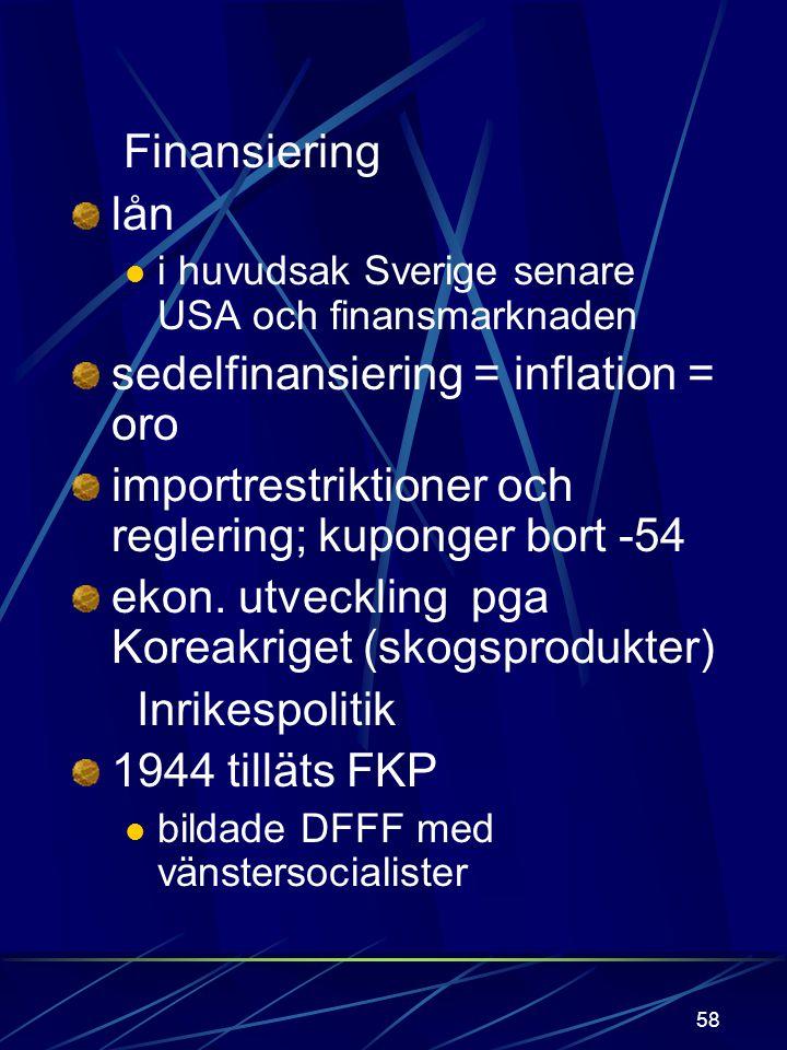 sedelfinansiering = inflation = oro
