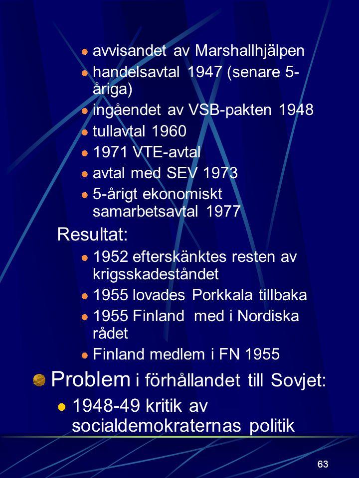 Problem i förhållandet till Sovjet: