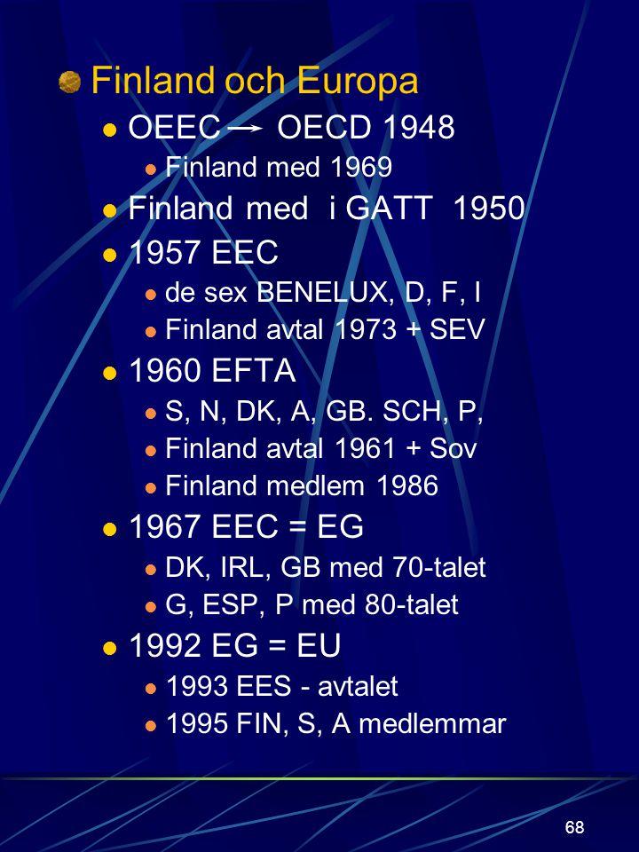 Finland och Europa OEEC OECD 1948 Finland med i GATT 1950 1957 EEC