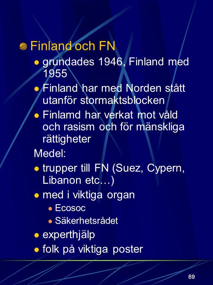 Finland och FN grundades 1946, Finland med 1955