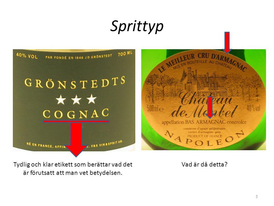Sprittyp Tydlig och klar etikett som berättar vad det är förutsatt att man vet betydelsen.