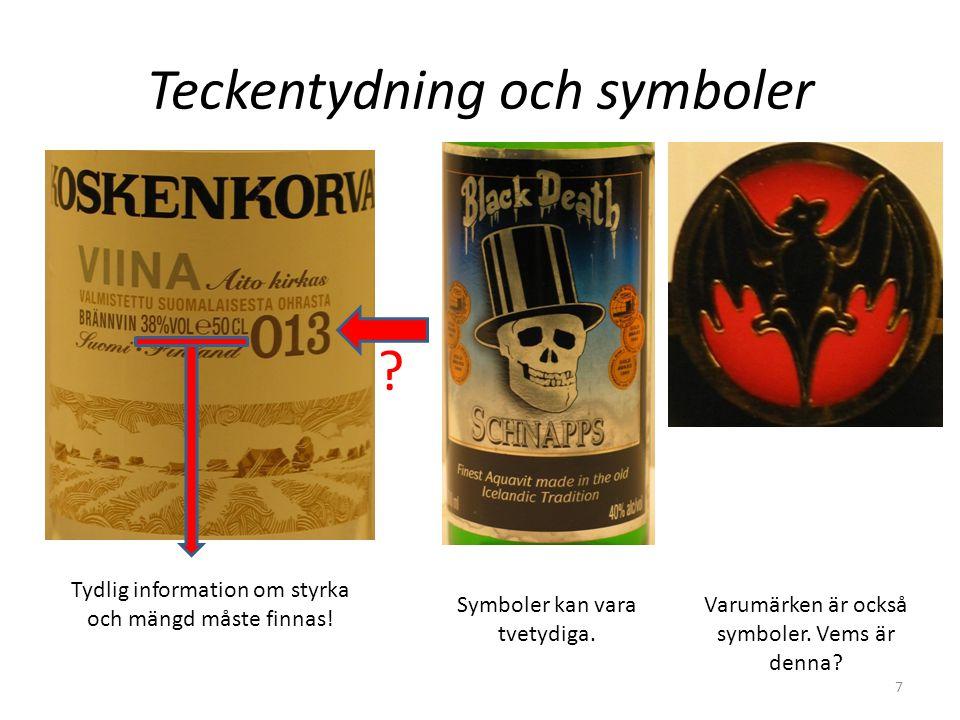 Teckentydning och symboler