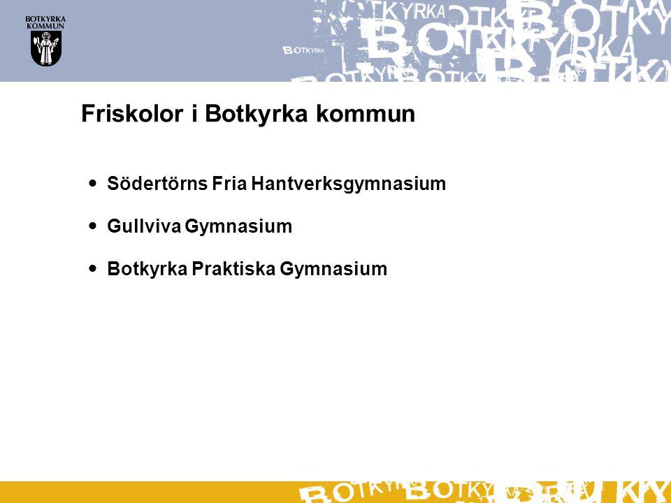 Friskolor i Botkyrka kommun