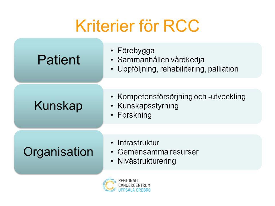 Kriterier för RCC Patient Kunskap Organisation Förebygga
