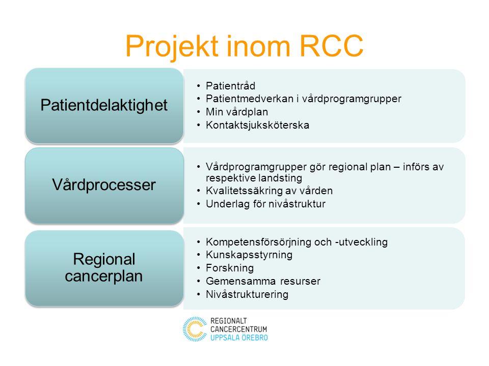 Projekt inom RCC Patientdelaktighet Vårdprocesser Regional cancerplan