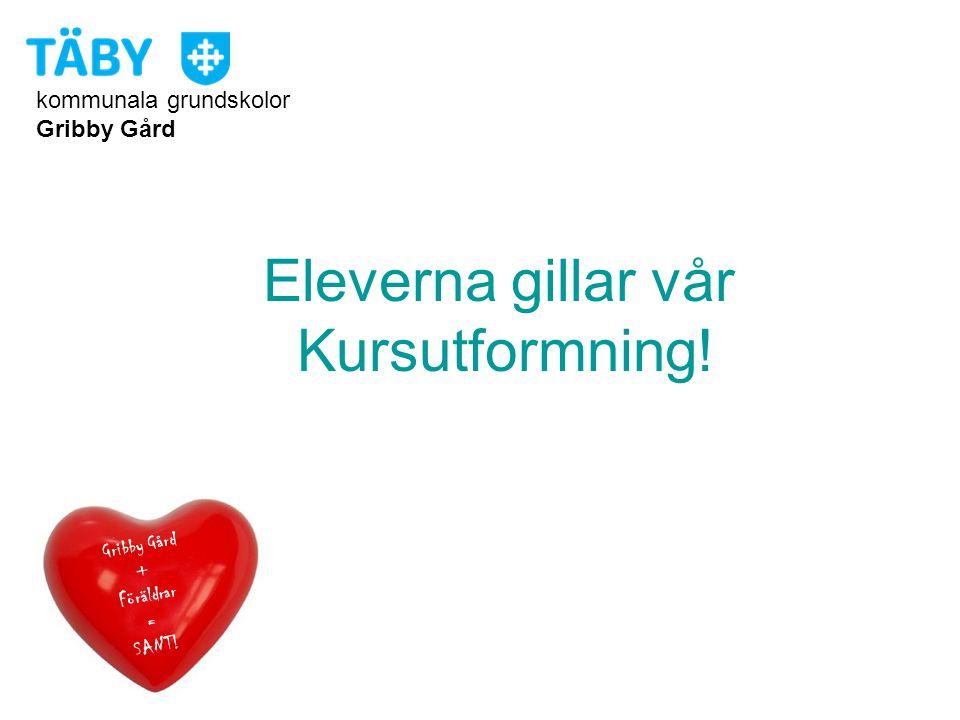 Eleverna gillar vår Kursutformning! kommunala grundskolor Gribby Gård