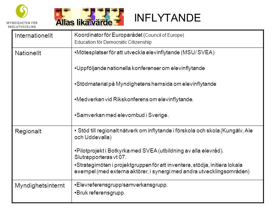 INFLYTANDE Internationellt Nationellt Regionalt Myndighetsinternt