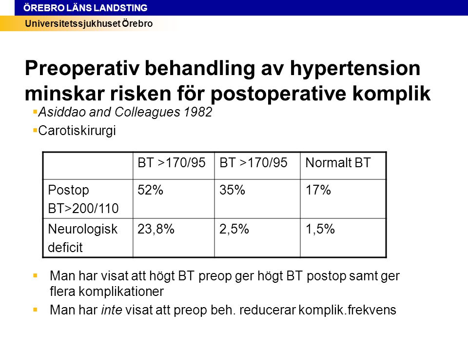 Preoperativ behandling av hypertension minskar risken för postoperative komplik