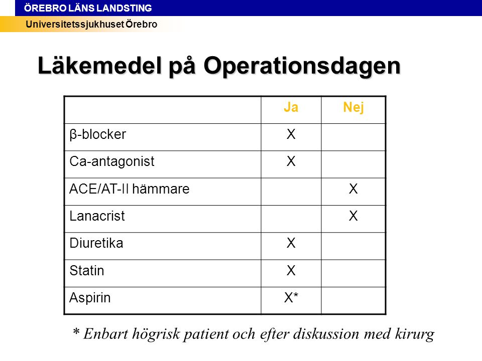 Läkemedel på Operationsdagen
