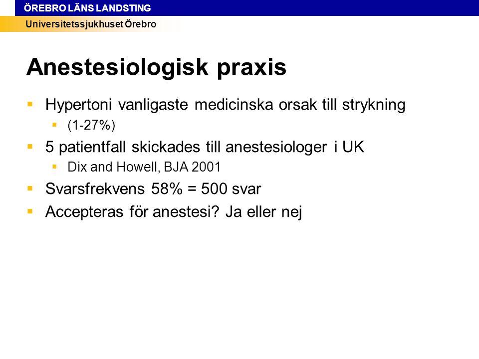 Anestesiologisk praxis