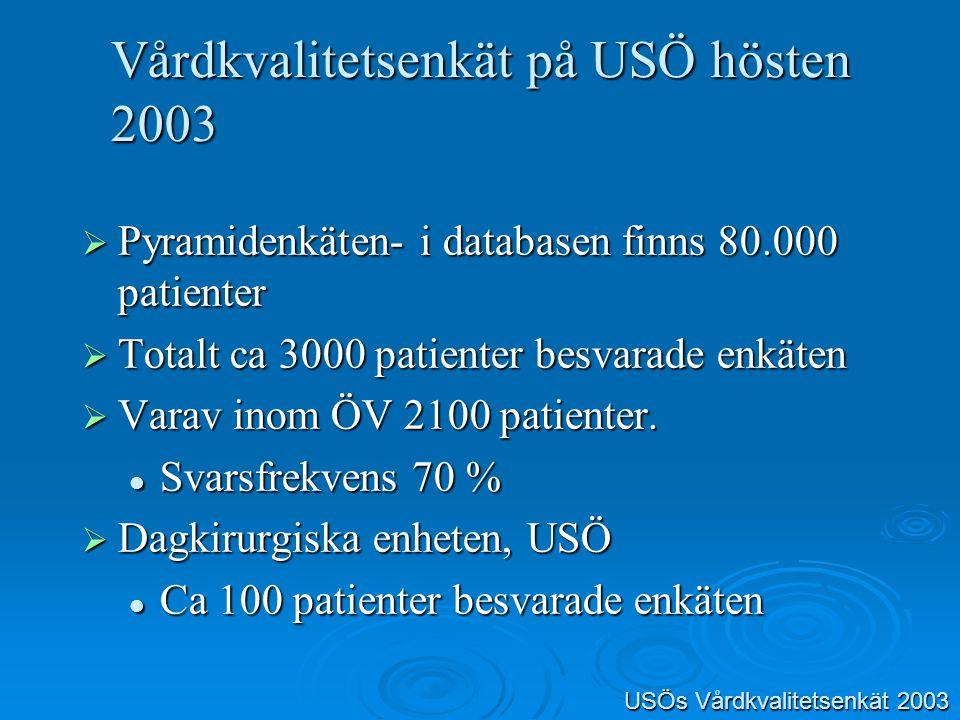 Vårdkvalitetsenkät på USÖ hösten 2003