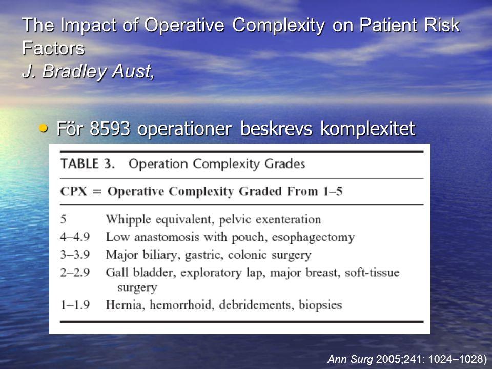 För 8593 operationer beskrevs komplexitet