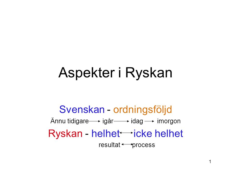 Aspekter i Ryskan Svenskan - ordningsföljd Ryskan - helhet icke helhet