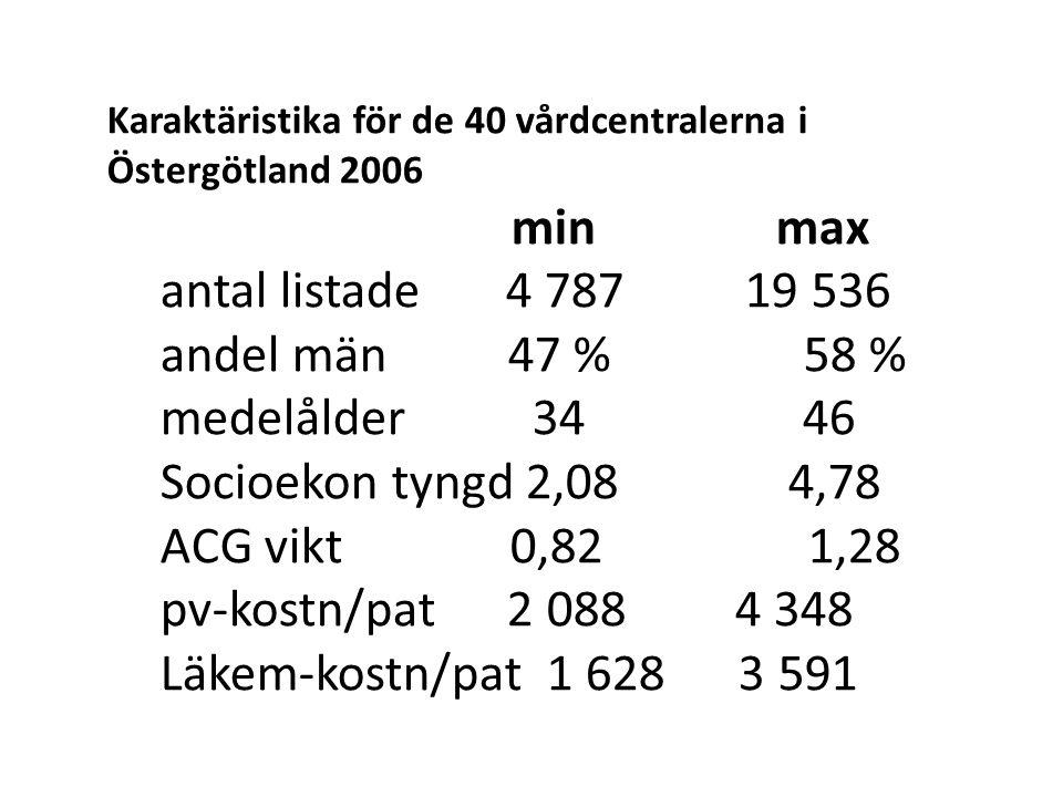antal listade 4 787 19 536 andel män 47 % 58 % medelålder 34 46
