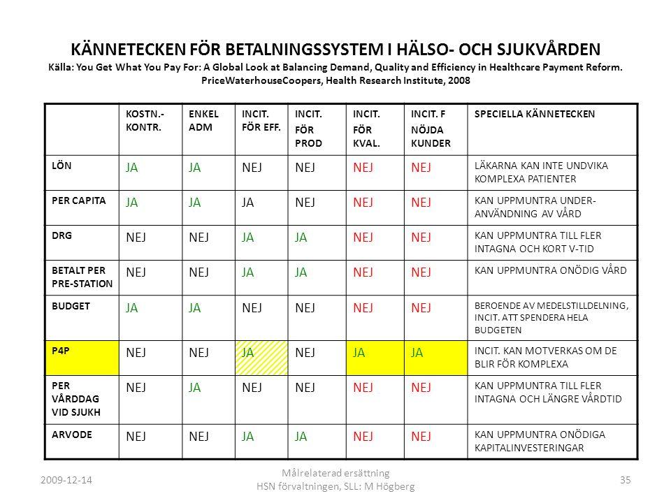 Målrelaterad ersättning HSN förvaltningen, SLL: M Högberg