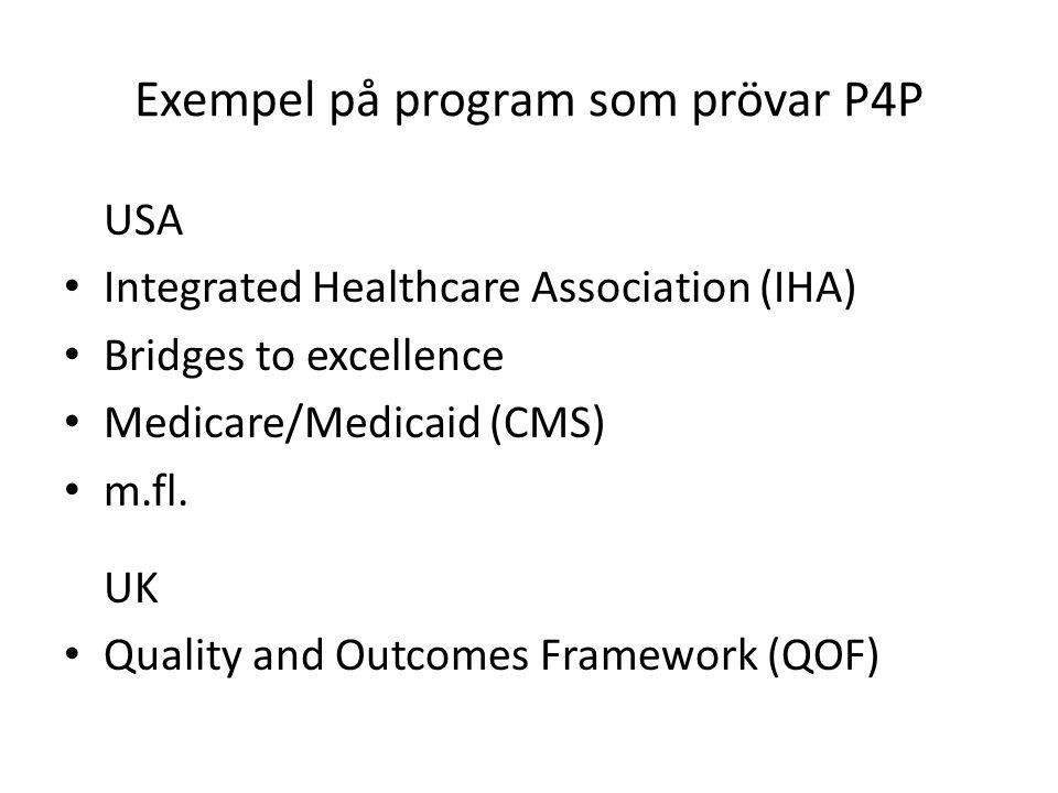 Exempel på program som prövar P4P