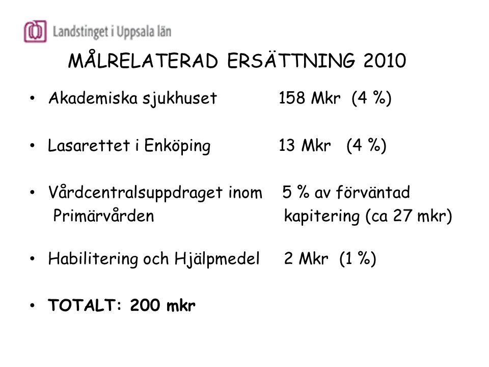 MÅLRELATERAD ERSÄTTNING 2010