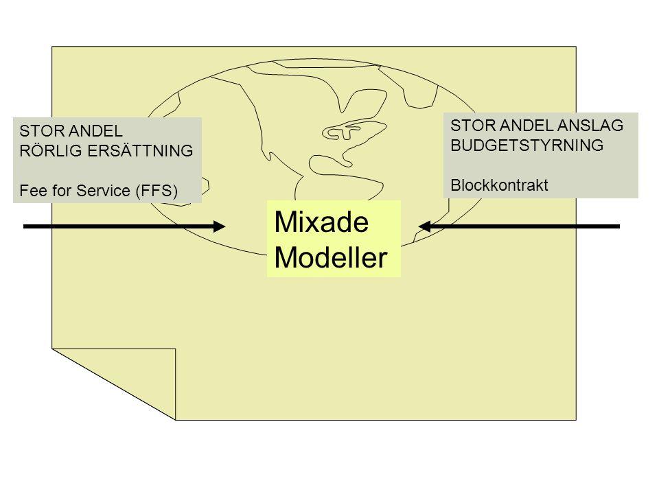 Mixade Modeller STOR ANDEL ANSLAG BUDGETSTYRNING