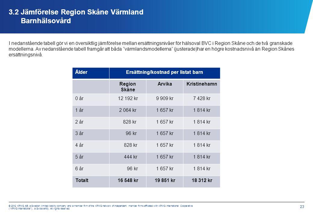 Jämförelse Region Skåne Värmland Mödrahälsovård