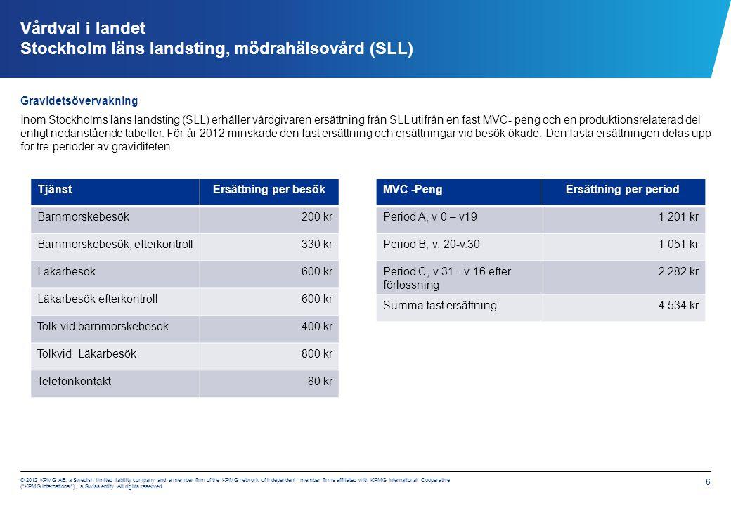 Vårdval i landet Region Skåne, mödrahälsovård