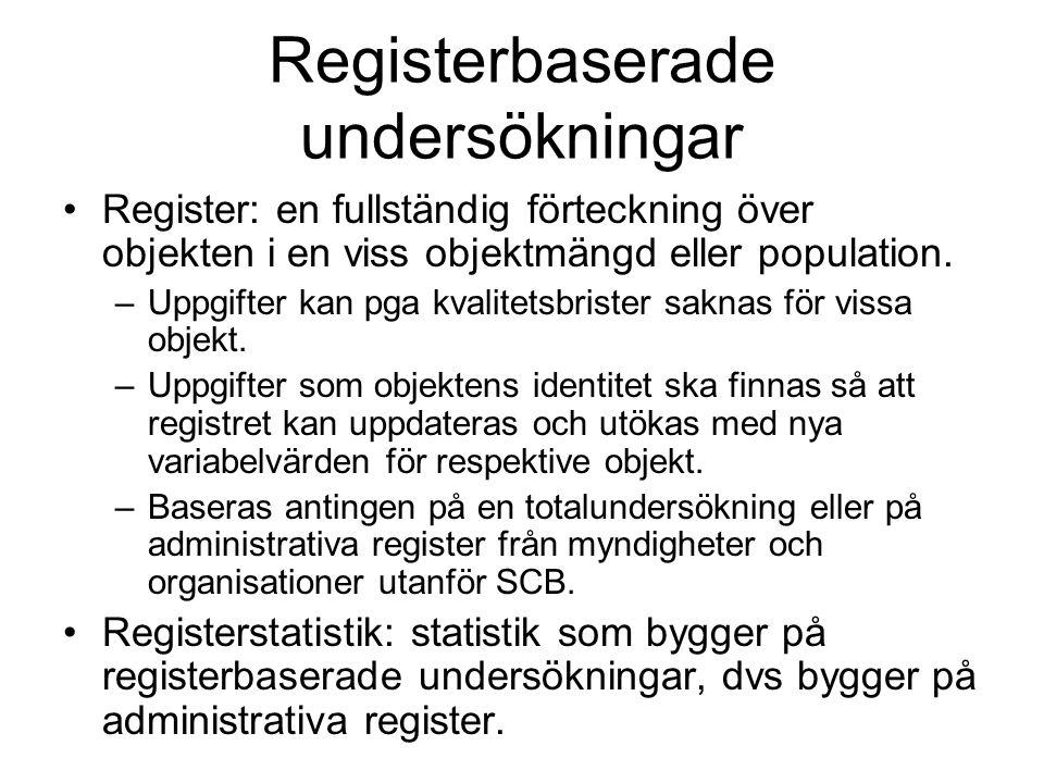 Registerbaserade undersökningar