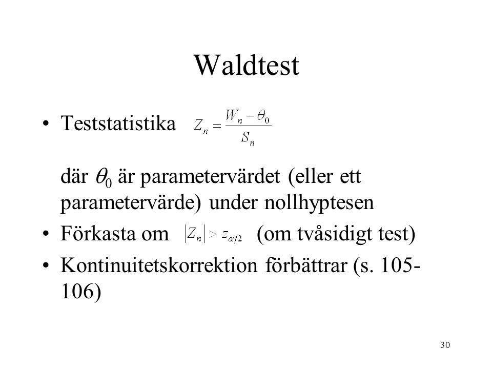 Waldtest Teststatistika där 0 är parametervärdet (eller ett parametervärde) under nollhyptesen. Förkasta om (om tvåsidigt test)