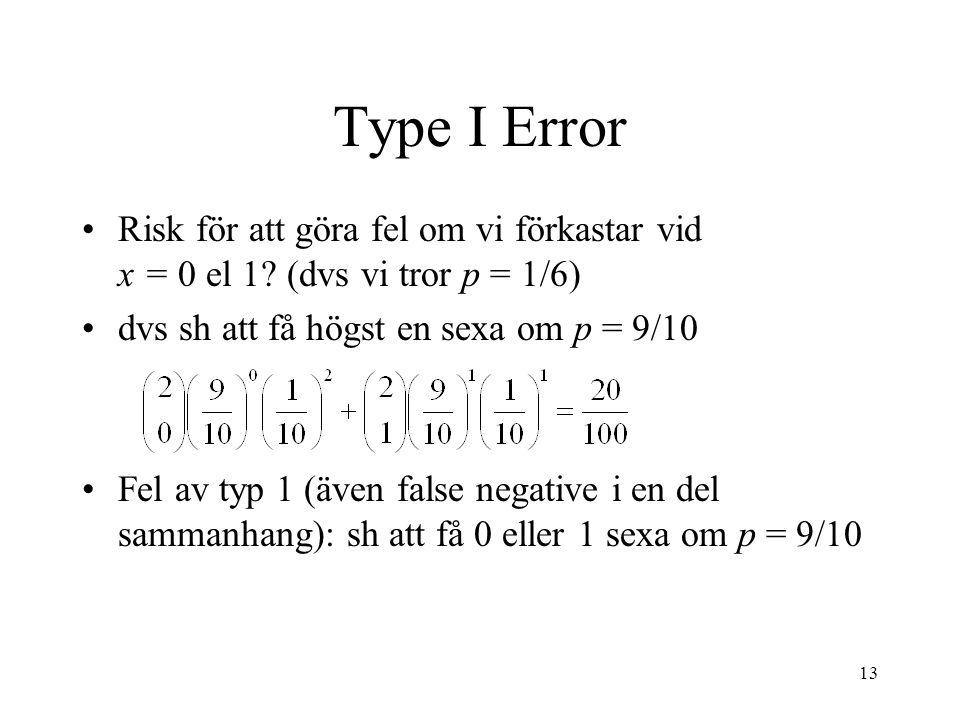 Type I Error Risk för att göra fel om vi förkastar vid x = 0 el 1 (dvs vi tror p = 1/6) dvs sh att få högst en sexa om p = 9/10.