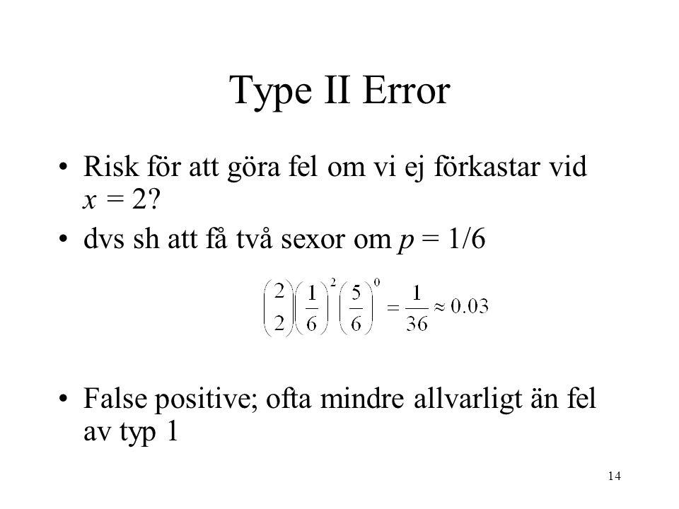 Type II Error Risk för att göra fel om vi ej förkastar vid x = 2