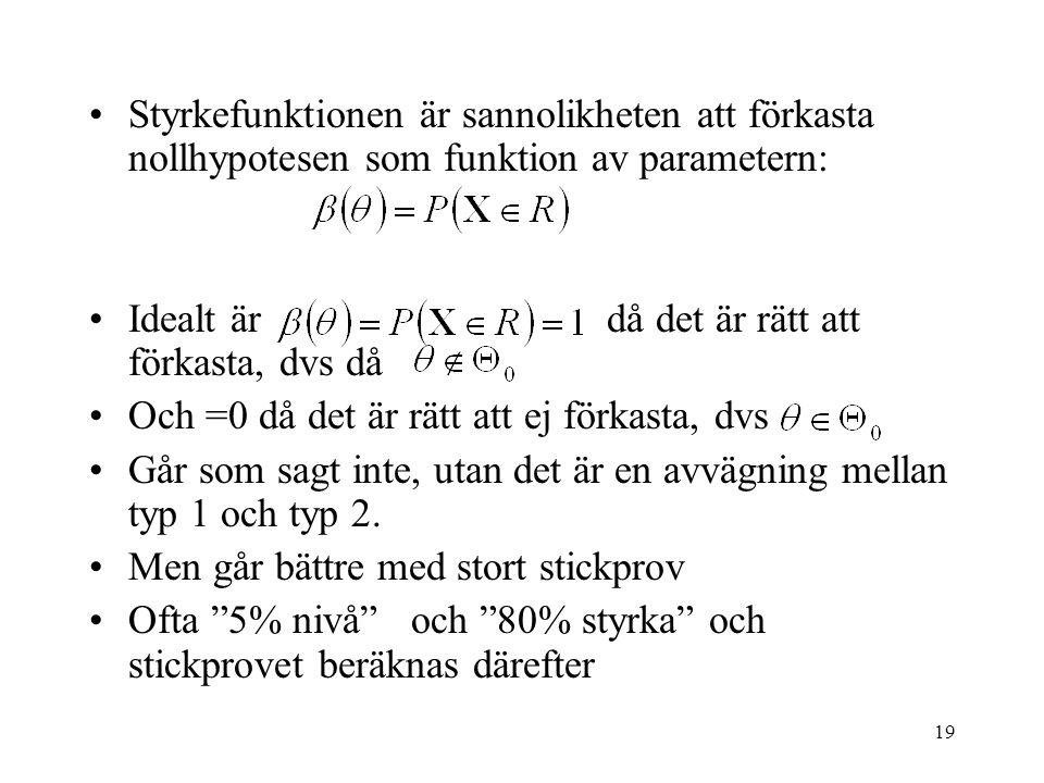 Styrkefunktionen är sannolikheten att förkasta nollhypotesen som funktion av parametern:
