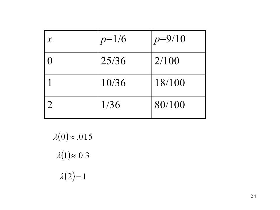 x p=1/6 p=9/10 25/36 2/100 1 10/36 18/100 2 1/36 80/100