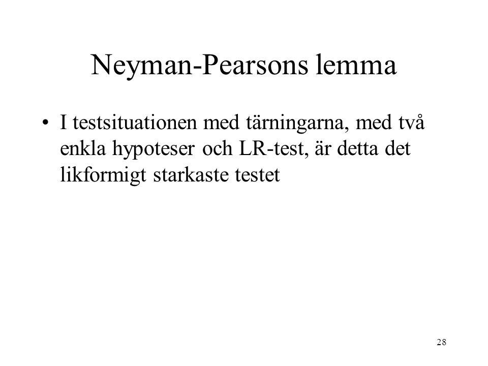 Neyman-Pearsons lemma