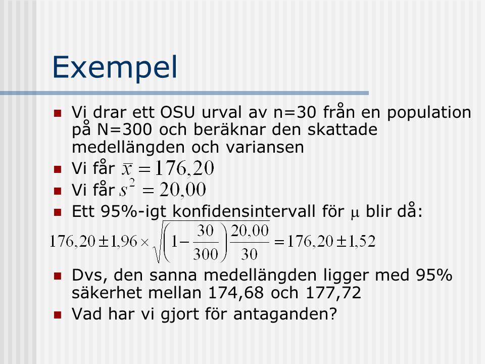 Exempel Vi drar ett OSU urval av n=30 från en population på N=300 och beräknar den skattade medellängden och variansen.
